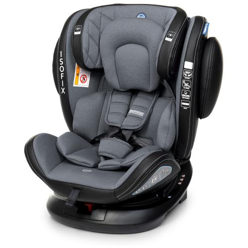 Автокресло ME 1045 EVOLUTION 360 Royal Dark Gray